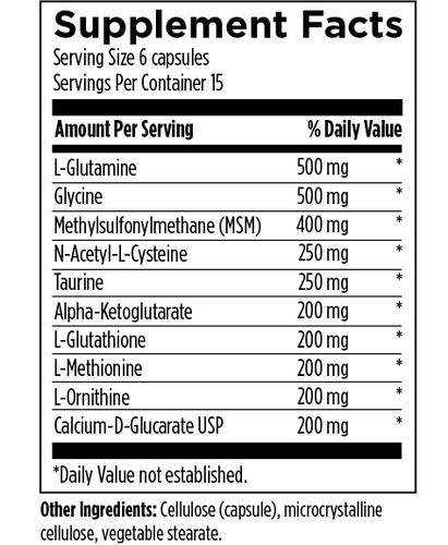 P2 Detox Ingredients