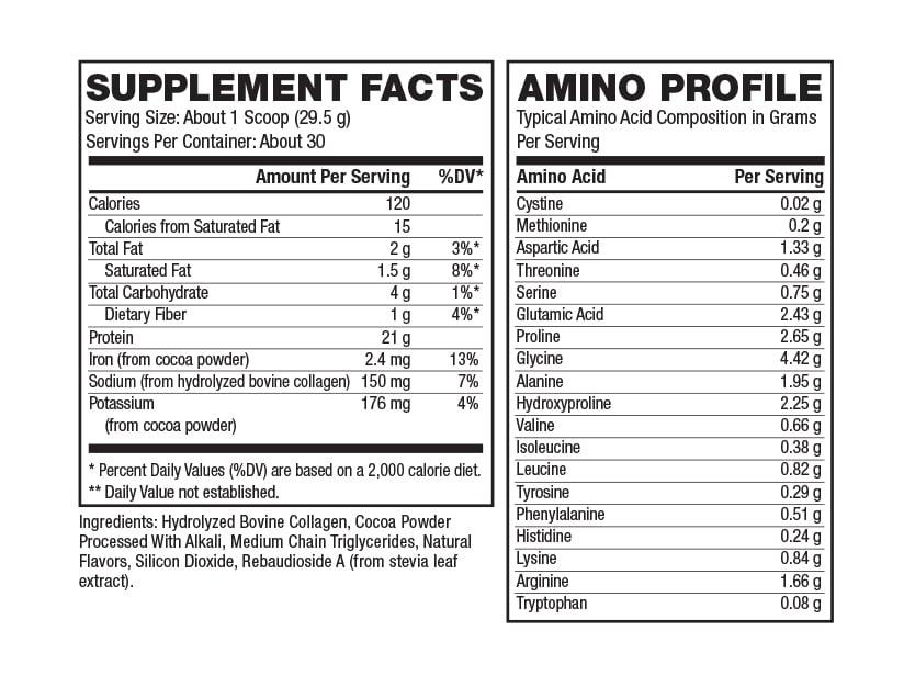 Chocolate Paleo Protein ingredients